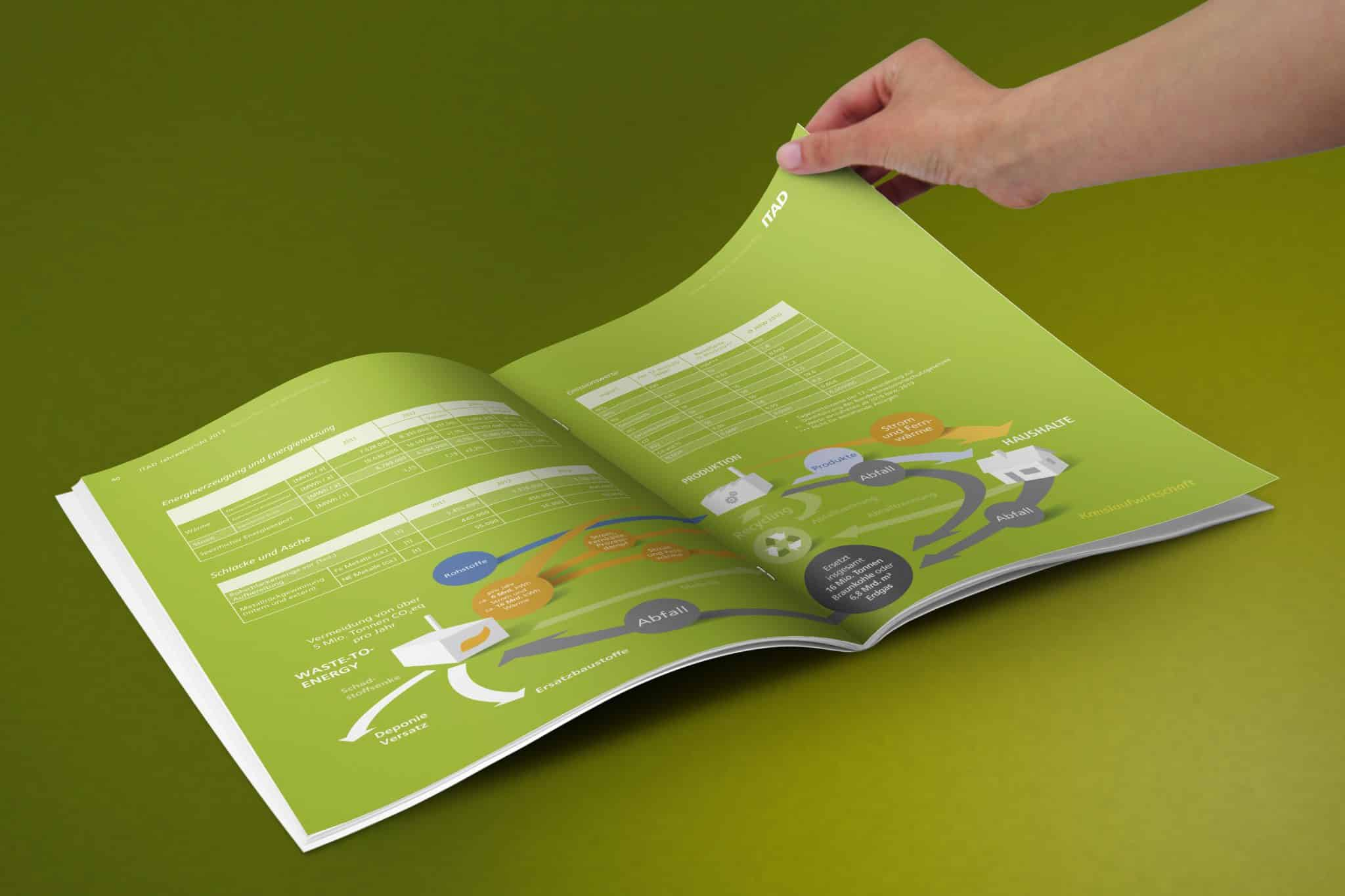 Geschäftsbericht ITAD e.V. Doppelseite 8