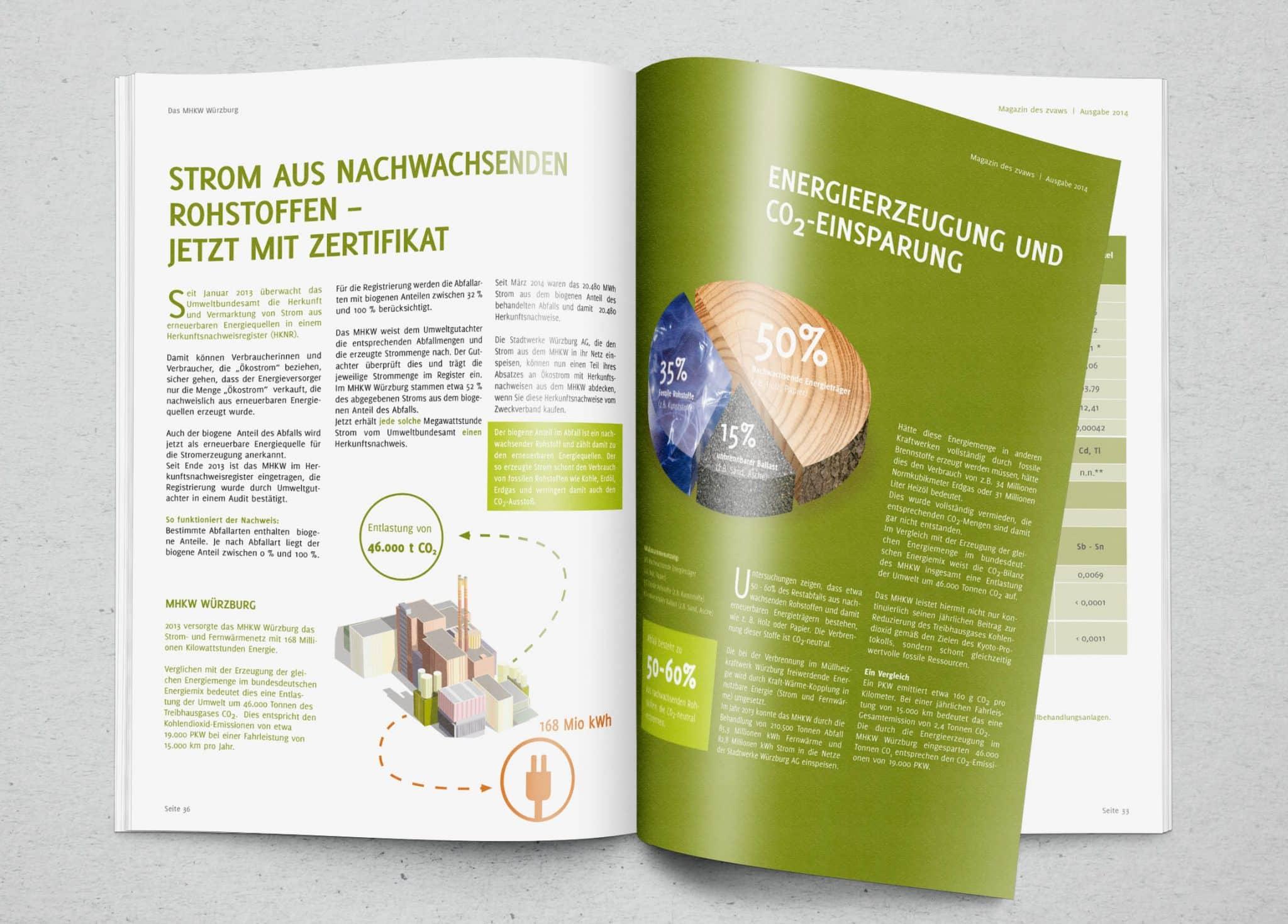 Magazin Phoenix des ZVAWS in Würzburg 02
