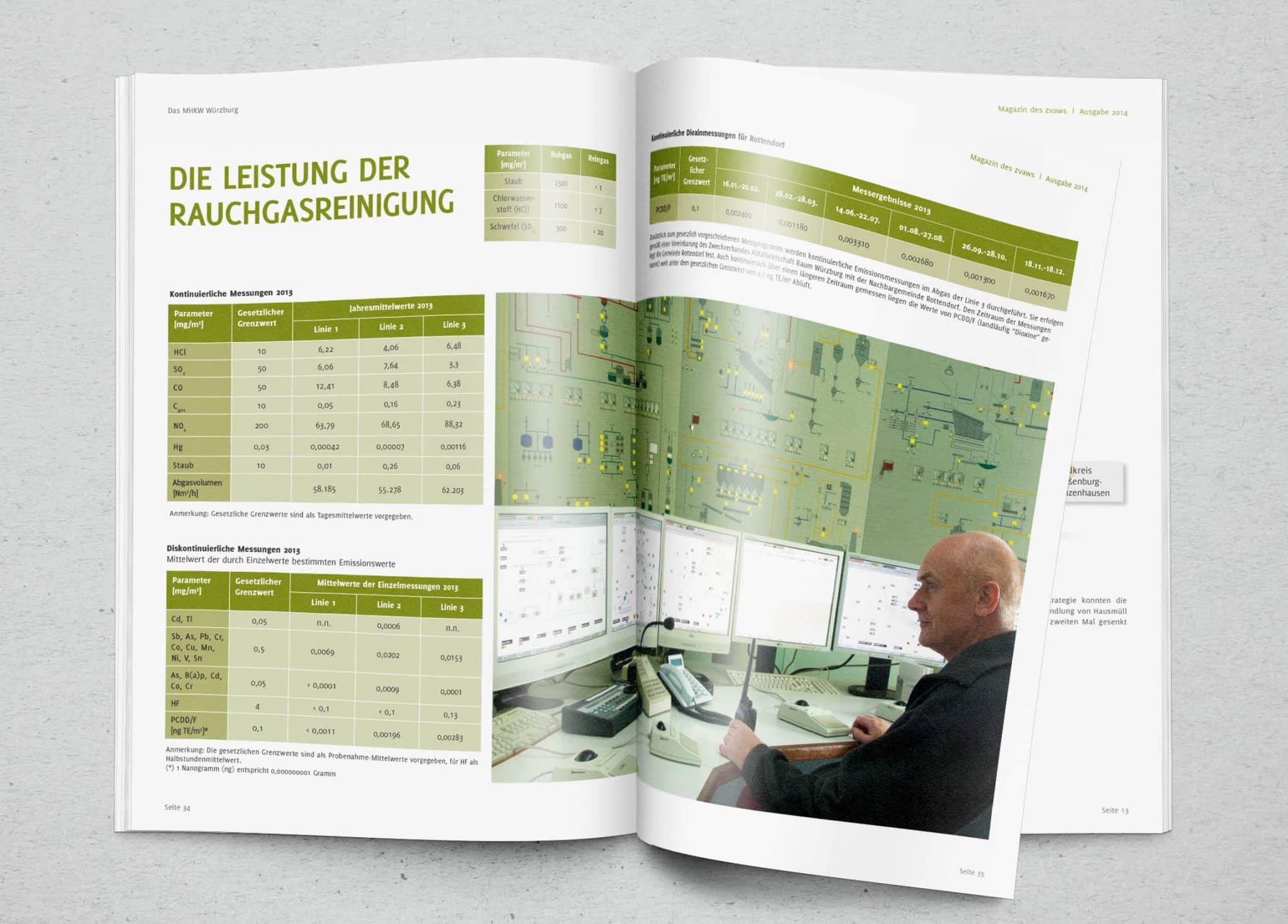 Magazin Phoenix des ZVAWS in Würzburg Doppelseite 02