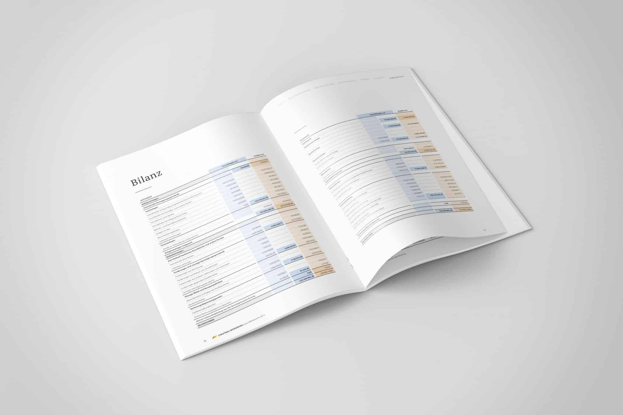 Doppelseite Bilanz 01 Jahresbericht Stadtbau 2015 Corporate Puplishing