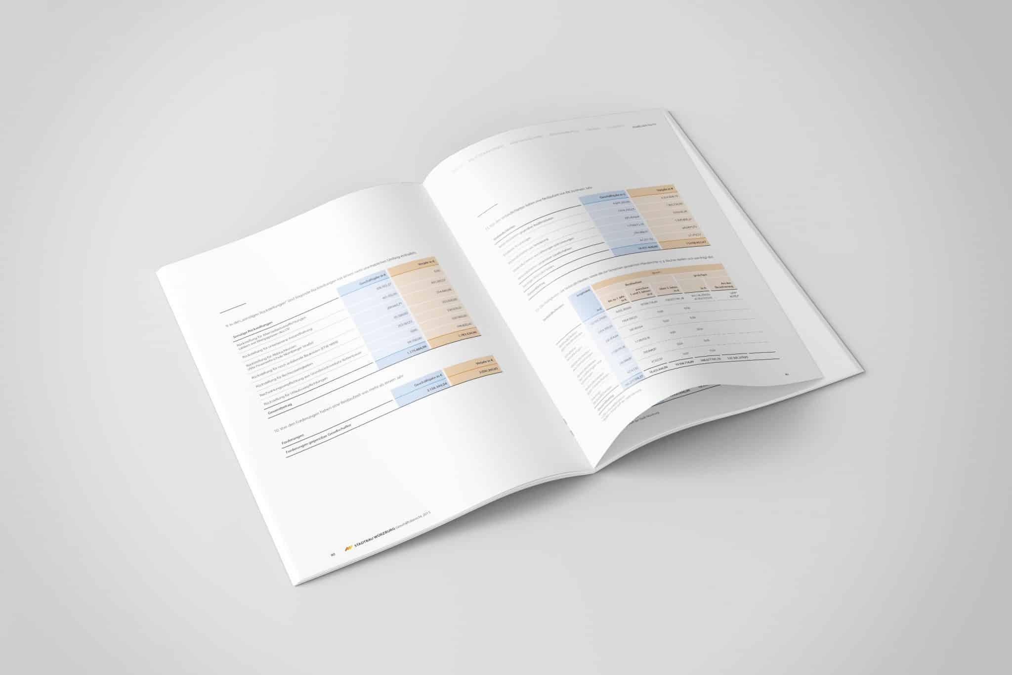 Doppelseite Zahlenteil 02 Jahresbericht Stadtbau 2015 Corporate Puplishing