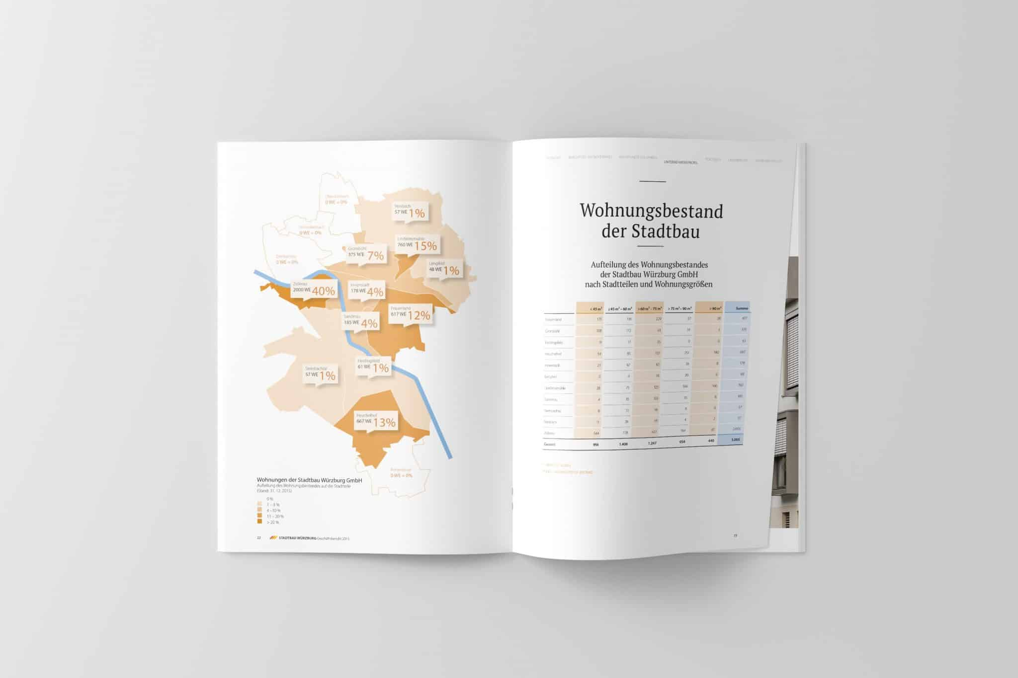 Doppelseite 01 Jahresbericht Stadtbau 2015 Corporate Puplishing