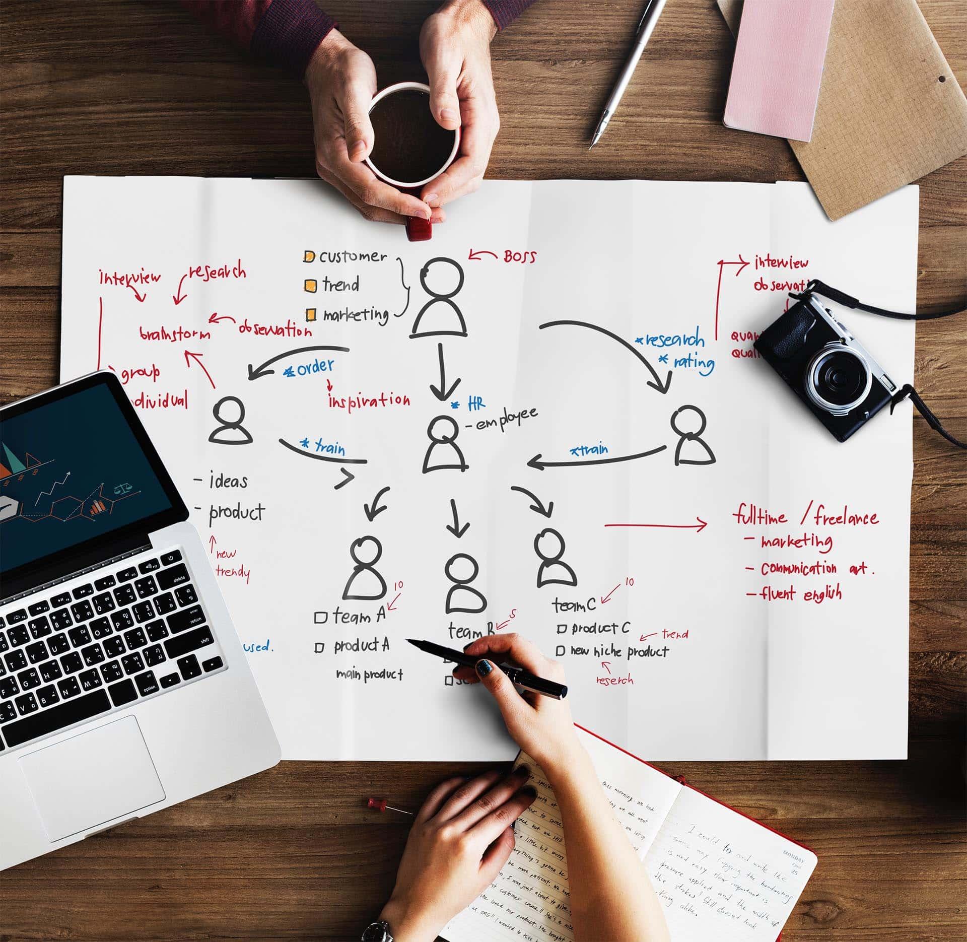 Strategie_employer_branding